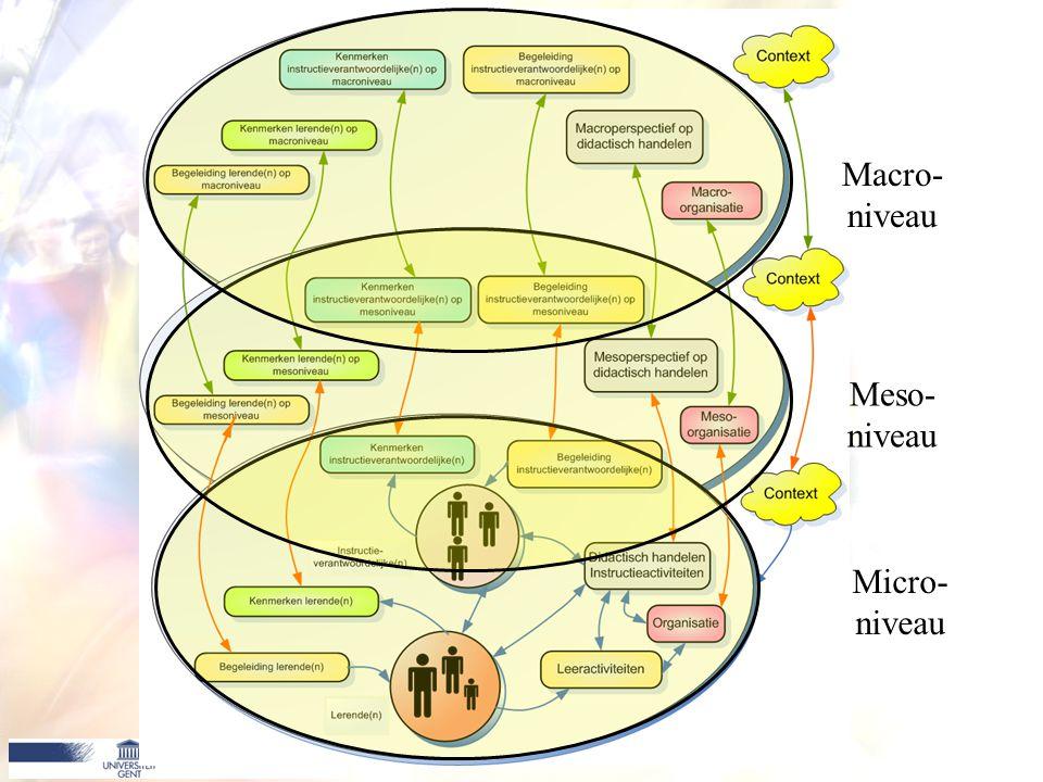 Macro-niveau Meso-niveau Micro-niveau