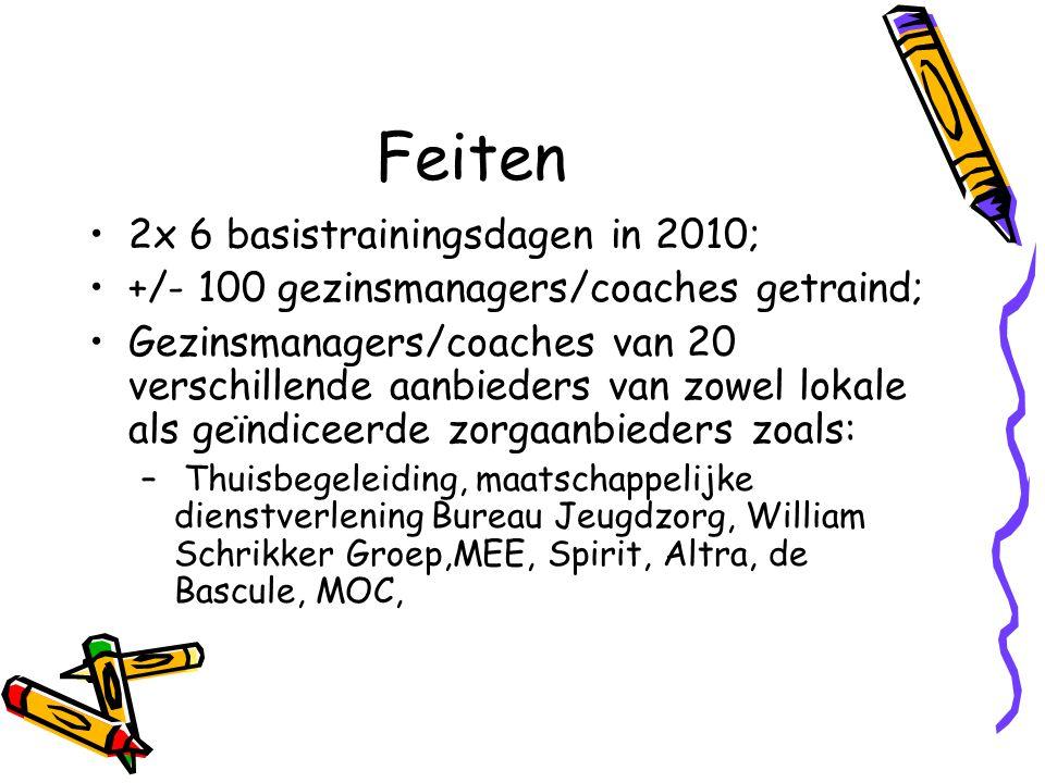Feiten 2x 6 basistrainingsdagen in 2010;