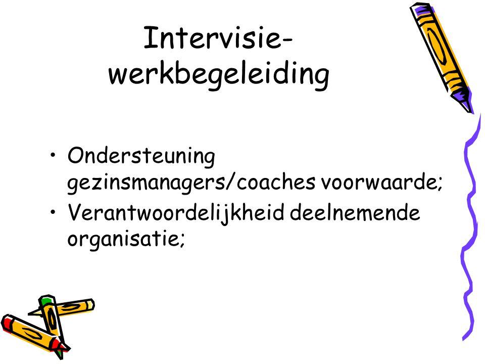 Intervisie- werkbegeleiding