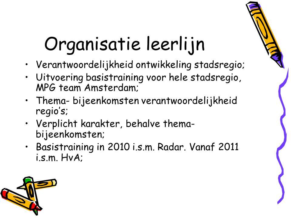 Organisatie leerlijn Verantwoordelijkheid ontwikkeling stadsregio;
