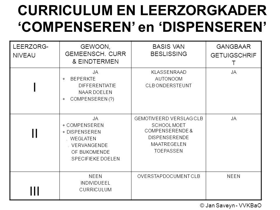 CURRICULUM EN LEERZORGKADER 'COMPENSEREN' en 'DISPENSEREN'