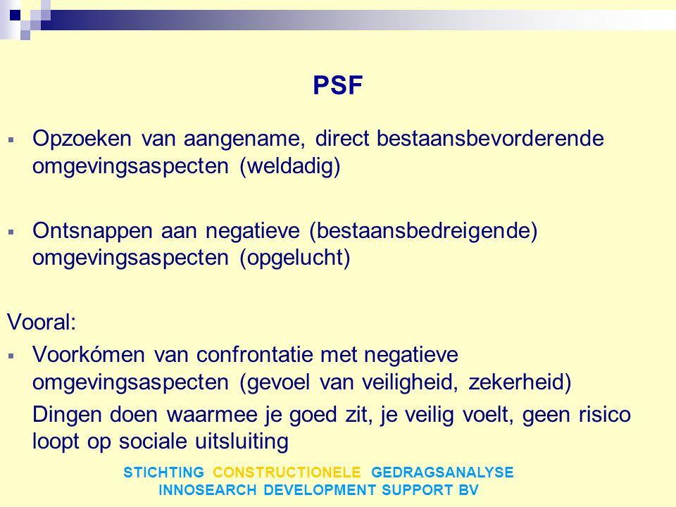 PSF Opzoeken van aangename, direct bestaansbevorderende omgevingsaspecten (weldadig)