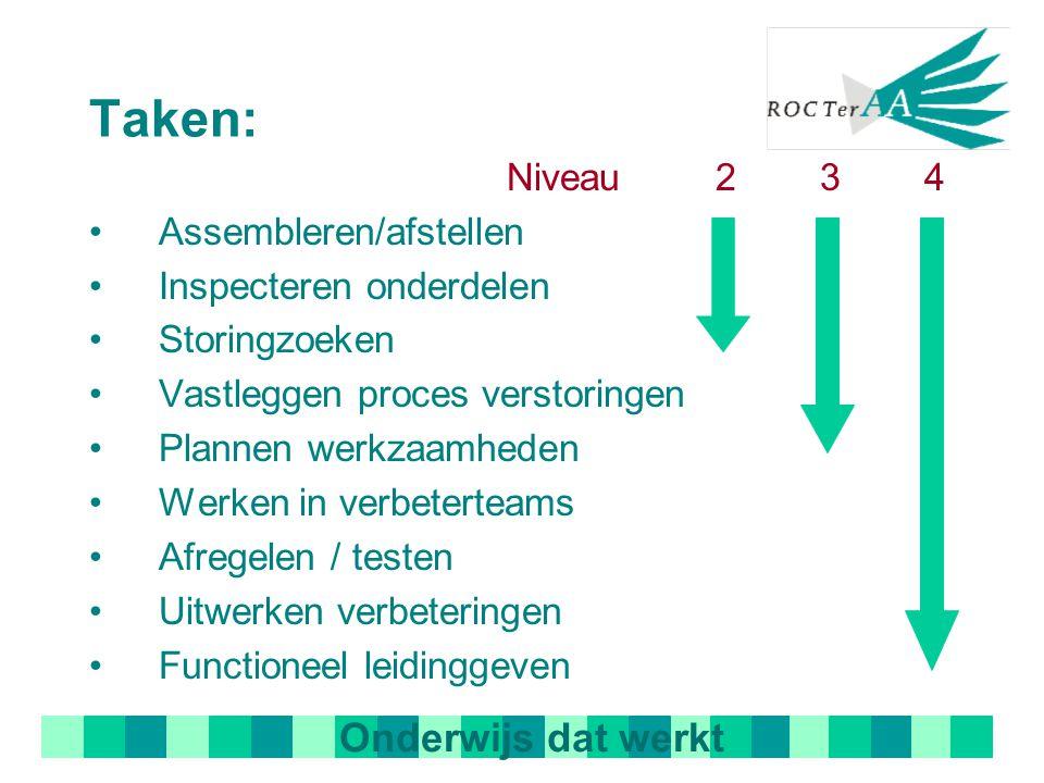 Taken: Onderwijs dat werkt Niveau 2 3 4 Assembleren/afstellen