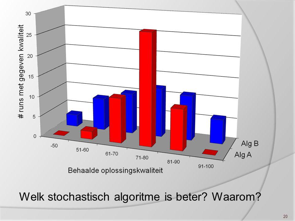 Welk stochastisch algoritme is beter Waarom
