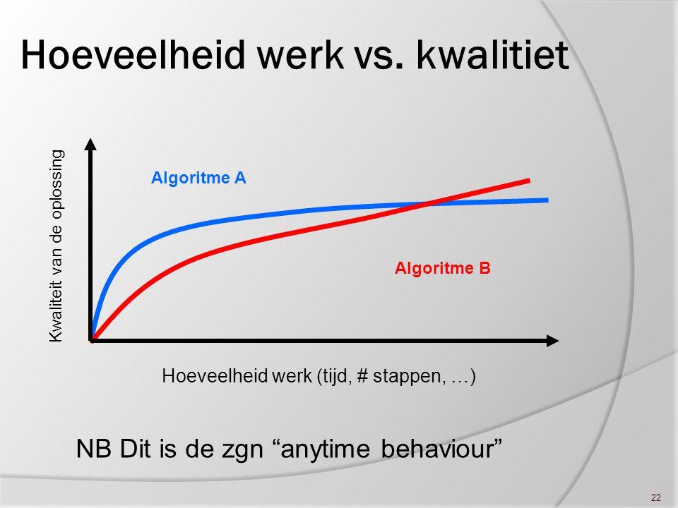 Hoeveelheid werk vs. kwalitiet