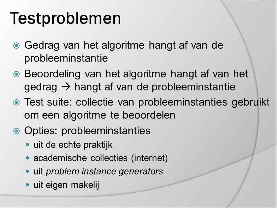 Testproblemen Gedrag van het algoritme hangt af van de probleeminstantie.