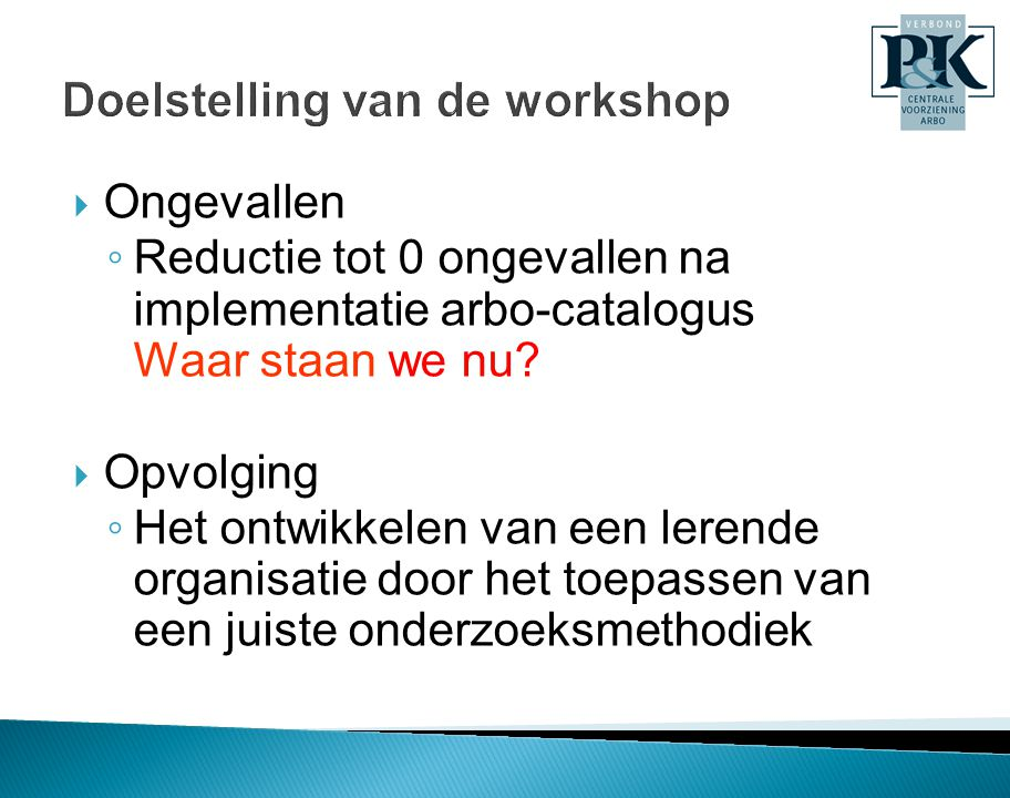 Doelstelling van de workshop