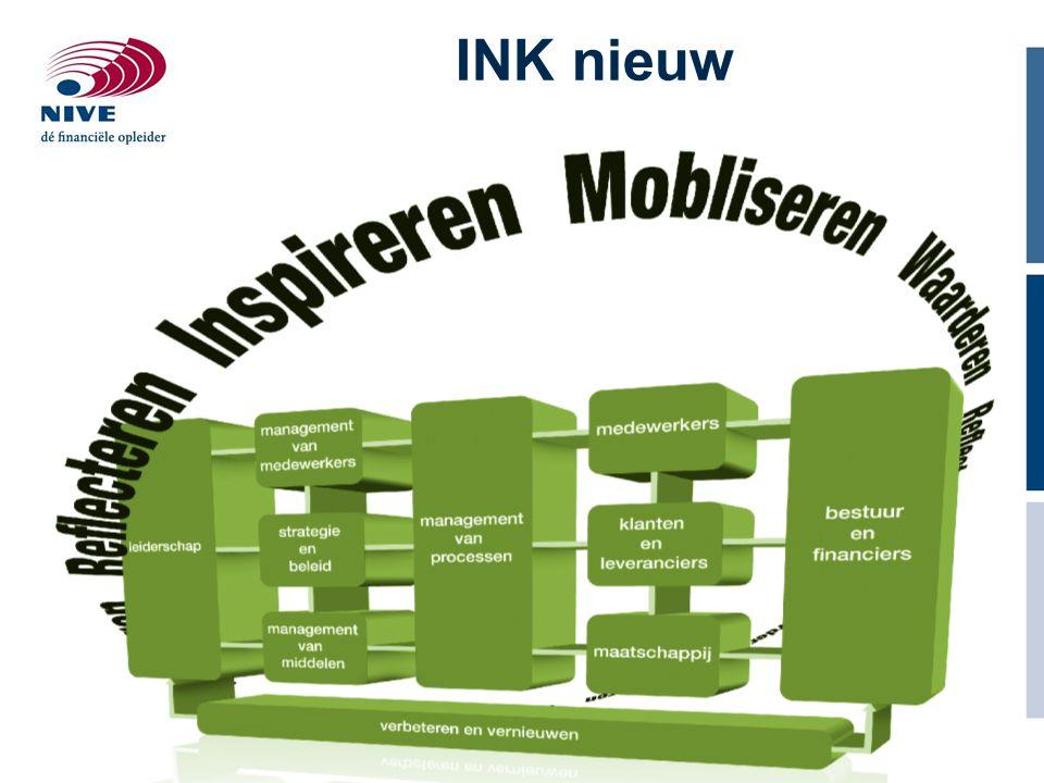 INK nieuw