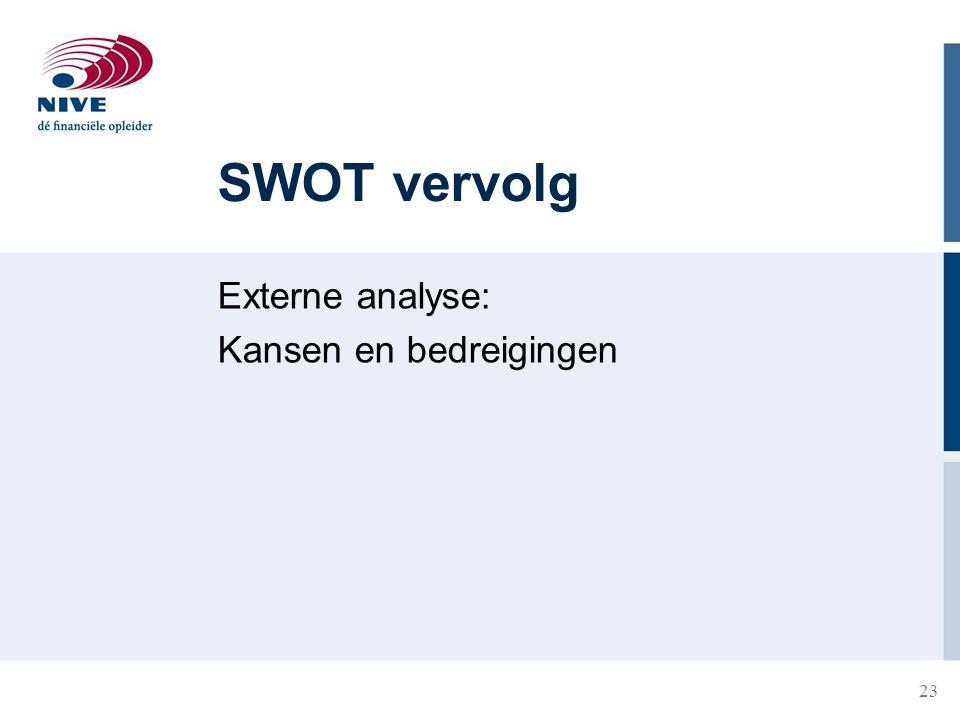 SWOT vervolg Externe analyse: Kansen en bedreigingen