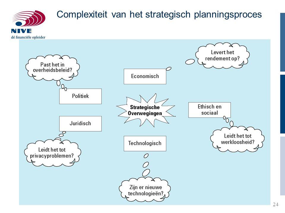 Complexiteit van het strategisch planningsproces