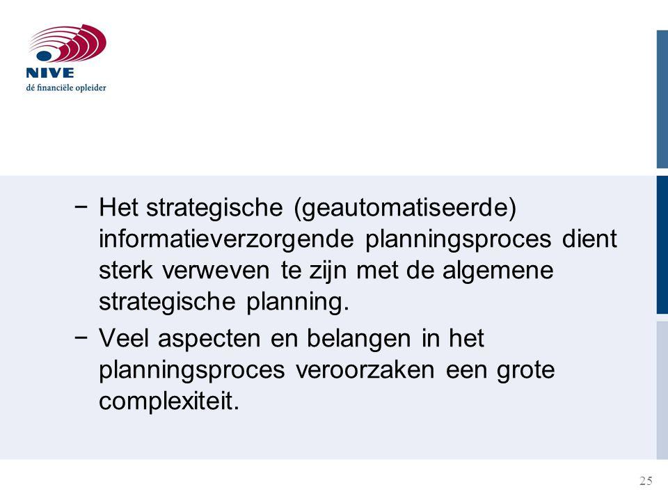 Het strategische (geautomatiseerde) informatieverzorgende planningsproces dient sterk verweven te zijn met de algemene strategische planning.