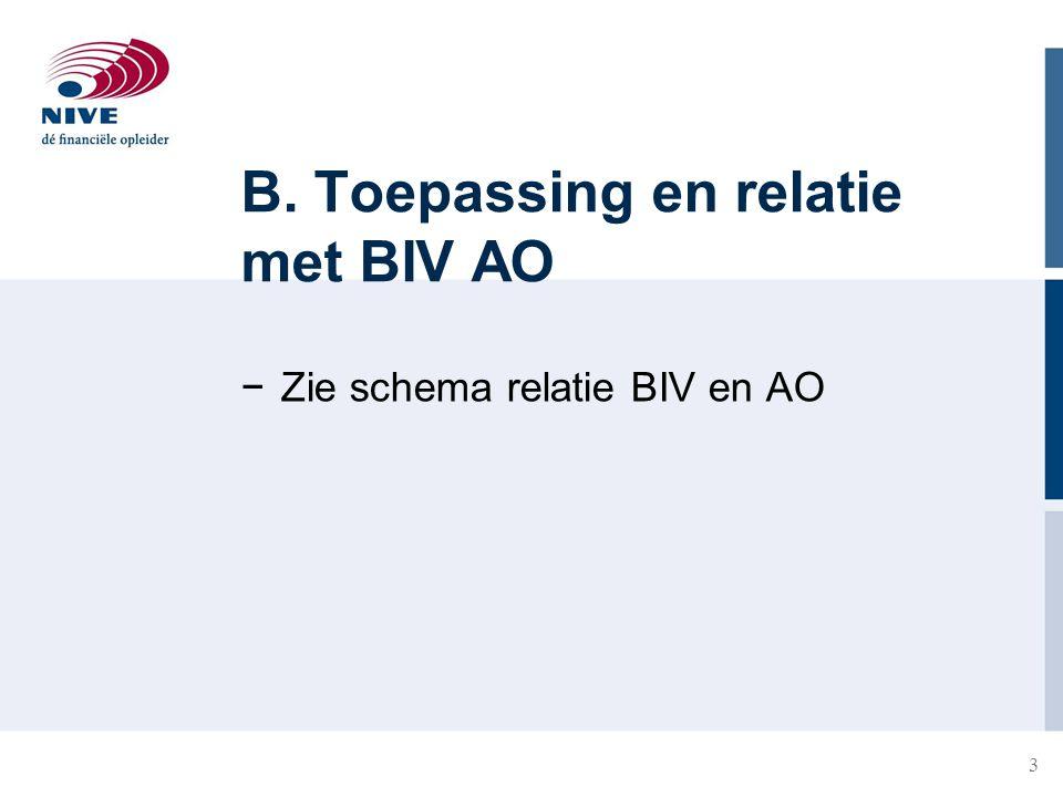 B. Toepassing en relatie met BIV AO