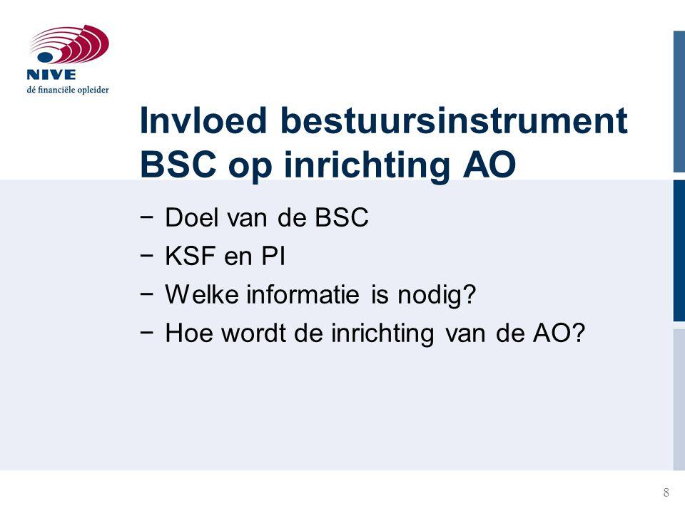 Invloed bestuursinstrument BSC op inrichting AO