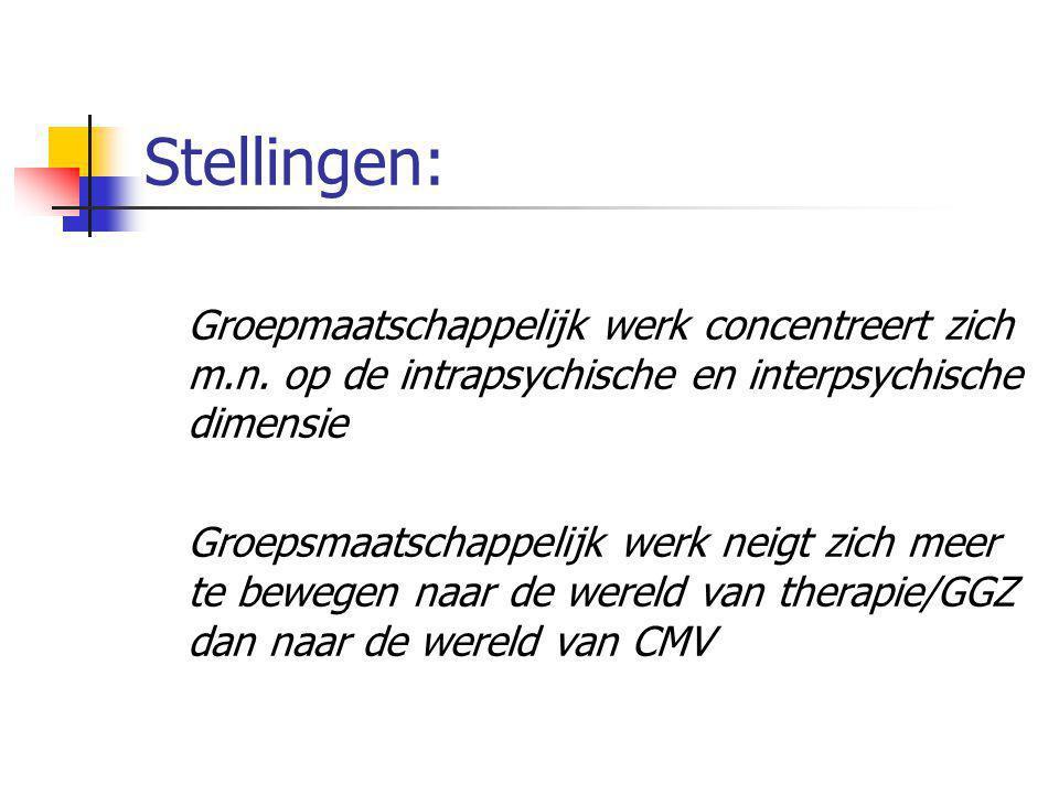 Stellingen: Groepmaatschappelijk werk concentreert zich m.n. op de intrapsychische en interpsychische dimensie.