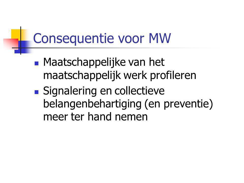 Consequentie voor MW Maatschappelijke van het maatschappelijk werk profileren.