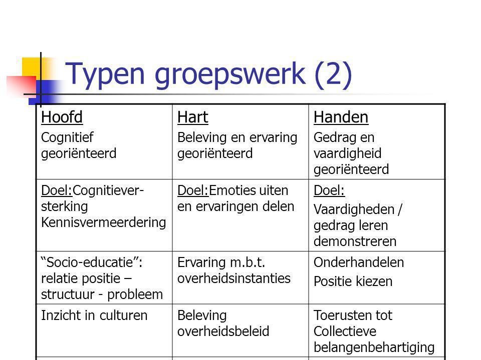 Typen groepswerk (2) Hoofd Hart Handen Cognitief georiënteerd
