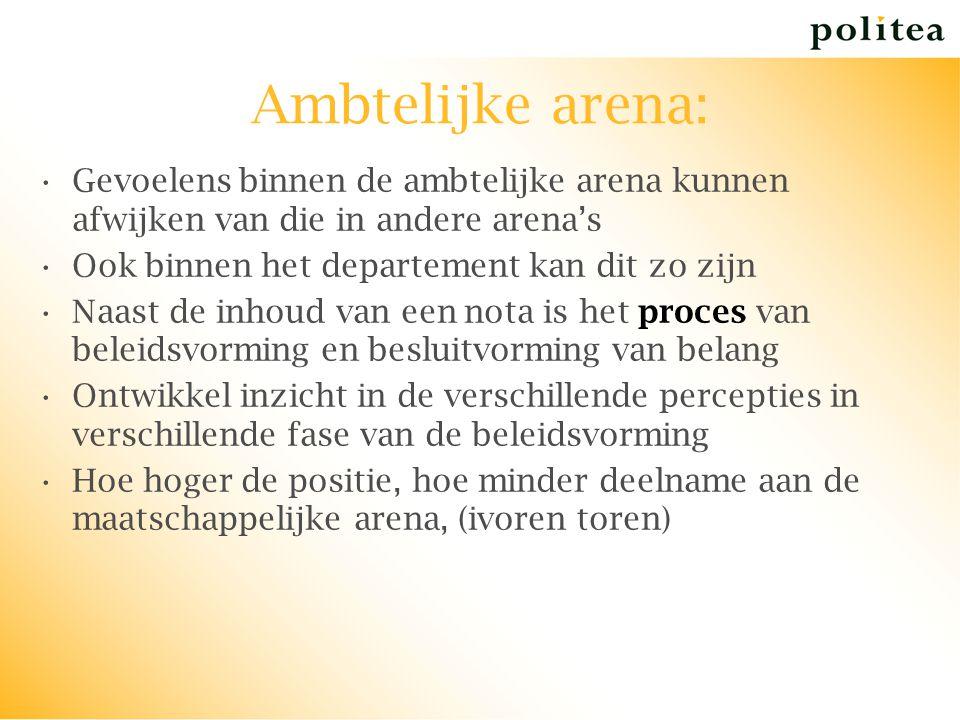 Ambtelijke arena: Gevoelens binnen de ambtelijke arena kunnen afwijken van die in andere arena's. Ook binnen het departement kan dit zo zijn.