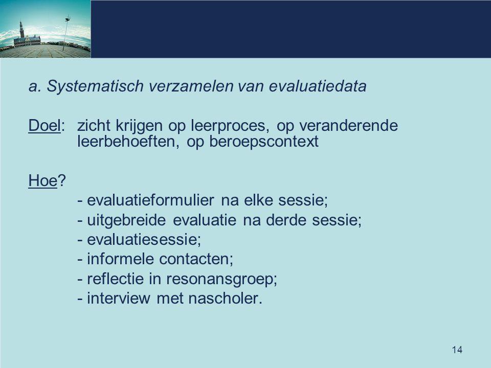 a. Systematisch verzamelen van evaluatiedata