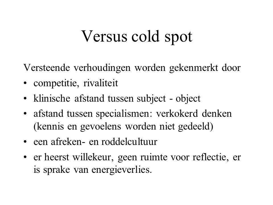 Versus cold spot Versteende verhoudingen worden gekenmerkt door