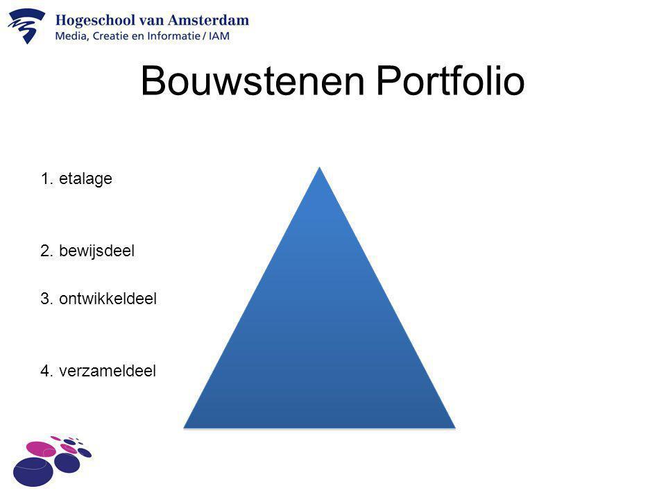 Bouwstenen Portfolio 1. etalage 2. bewijsdeel 3. ontwikkeldeel