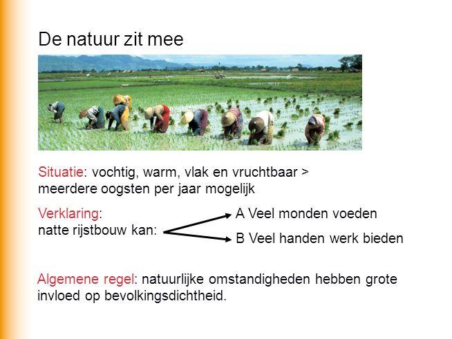 De natuur zit mee Situatie: vochtig, warm, vlak en vruchtbaar > meerdere oogsten per jaar mogelijk.