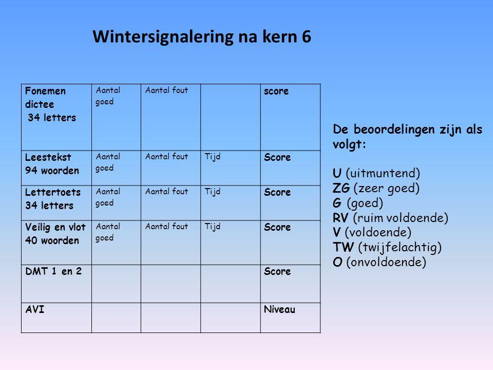 Wintersignalering na kern 6