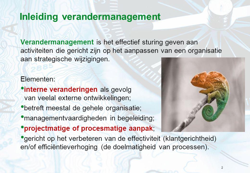 Inleiding verandermanagement