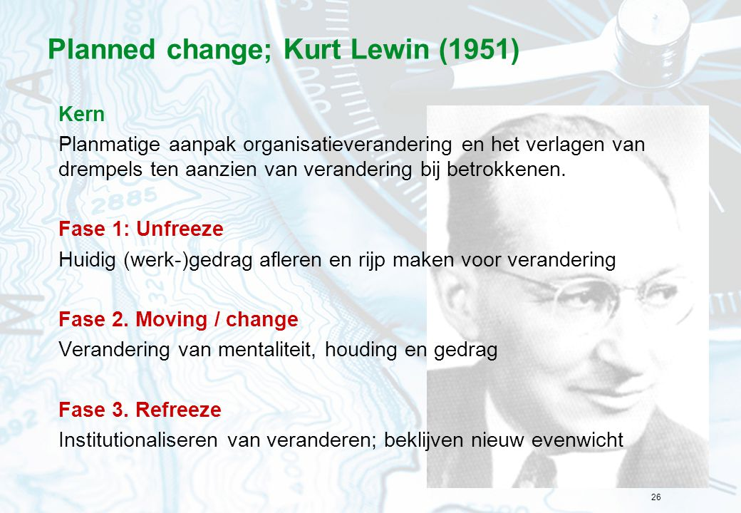 Planned change; Kurt Lewin (1951)