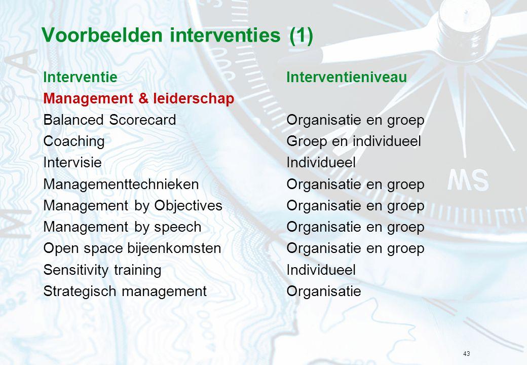 Voorbeelden interventies (1)