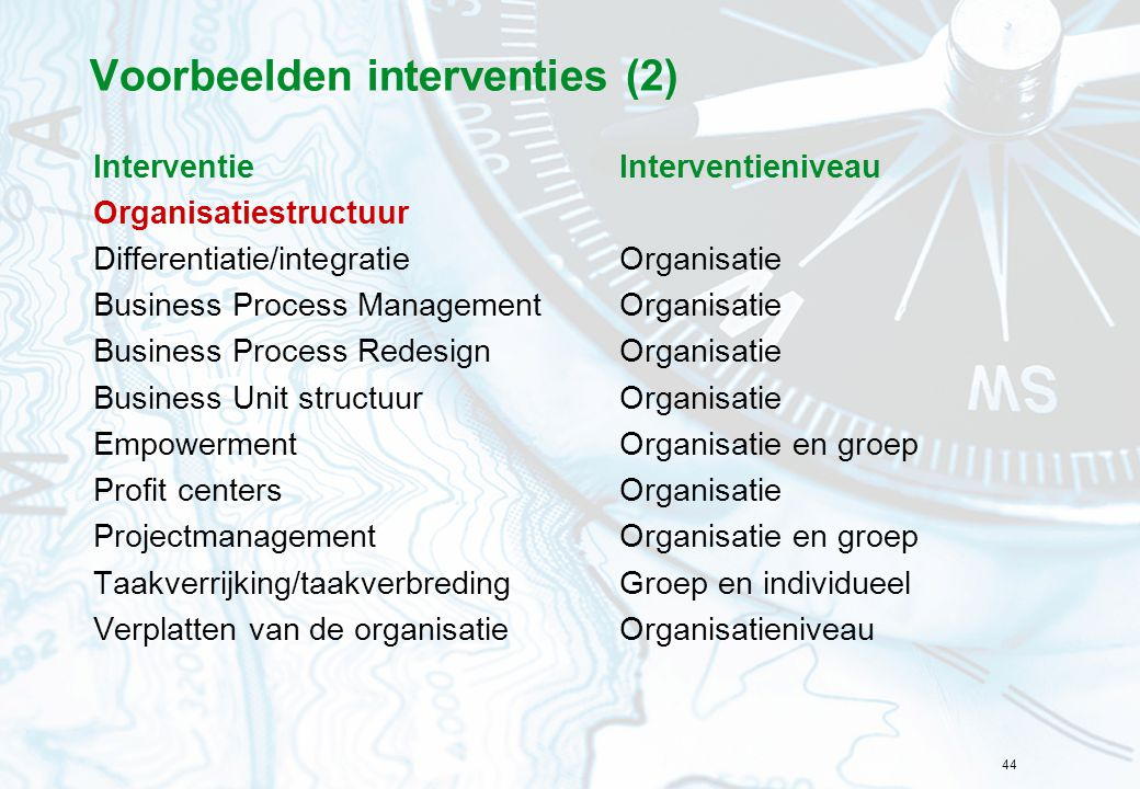 Voorbeelden interventies (2)