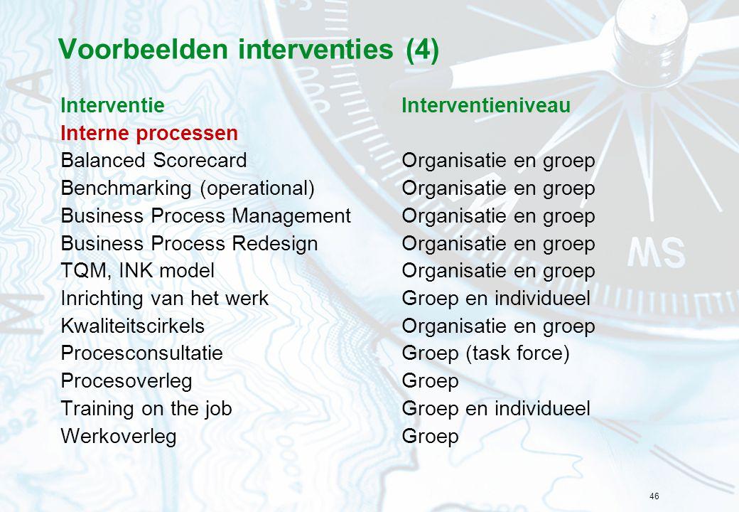 Voorbeelden interventies (4)