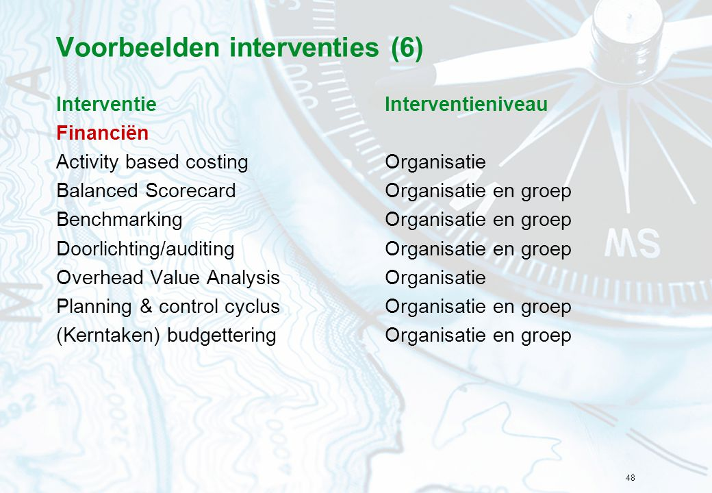Voorbeelden interventies (6)