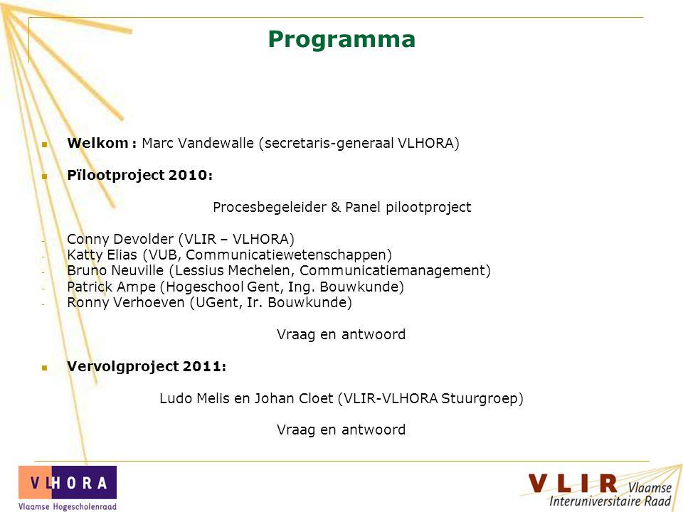 Programma Welkom : Marc Vandewalle (secretaris-generaal VLHORA)