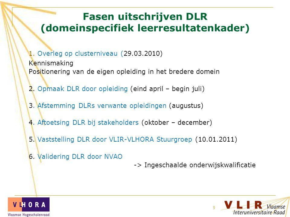 Fasen uitschrijven DLR (domeinspecifiek leerresultatenkader)
