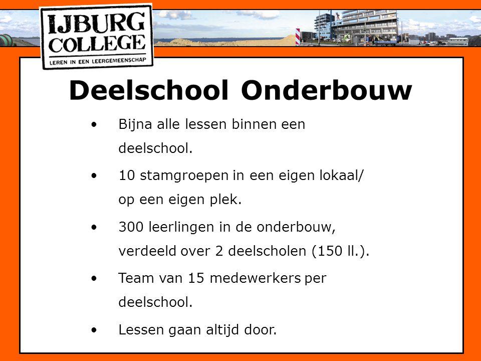 Deelschool Onderbouw Bijna alle lessen binnen een deelschool.