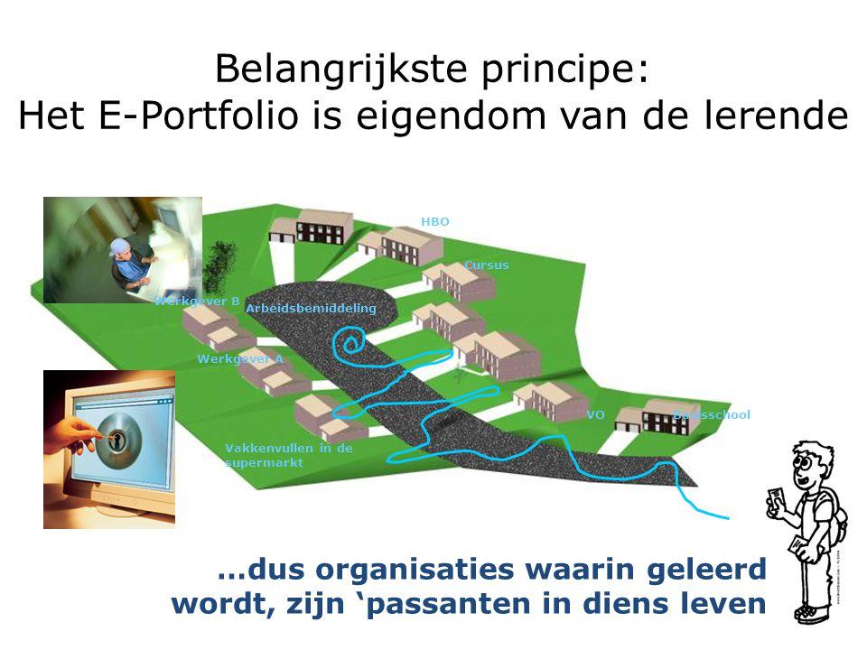 Belangrijkste principe: Het E-Portfolio is eigendom van de lerende