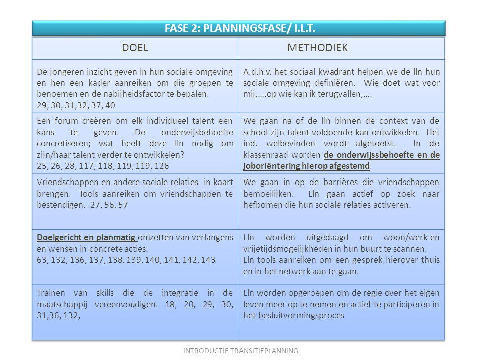 fase 2: PLANNINGSFASE/ I.L.T. DOEL METHODIEK