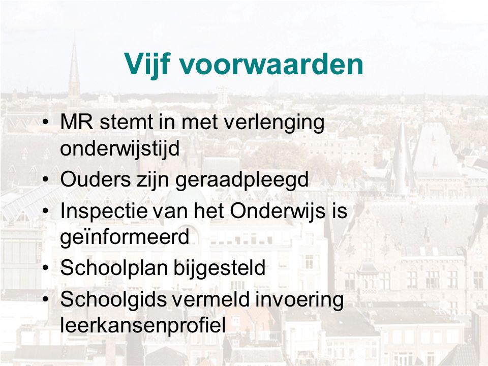 Vijf voorwaarden MR stemt in met verlenging onderwijstijd