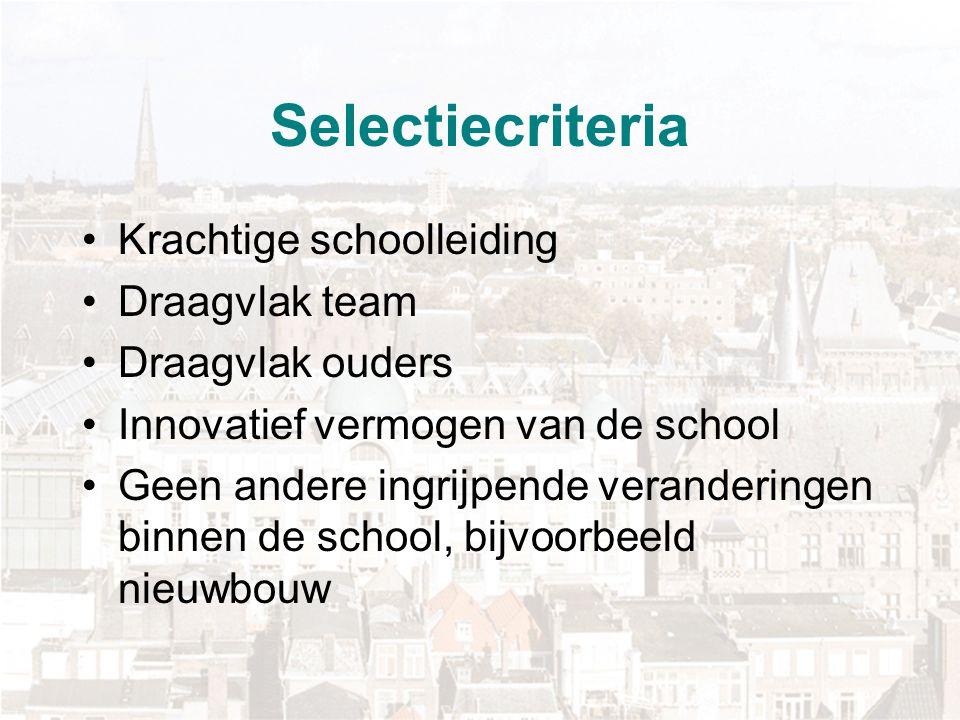 Selectiecriteria Krachtige schoolleiding Draagvlak team