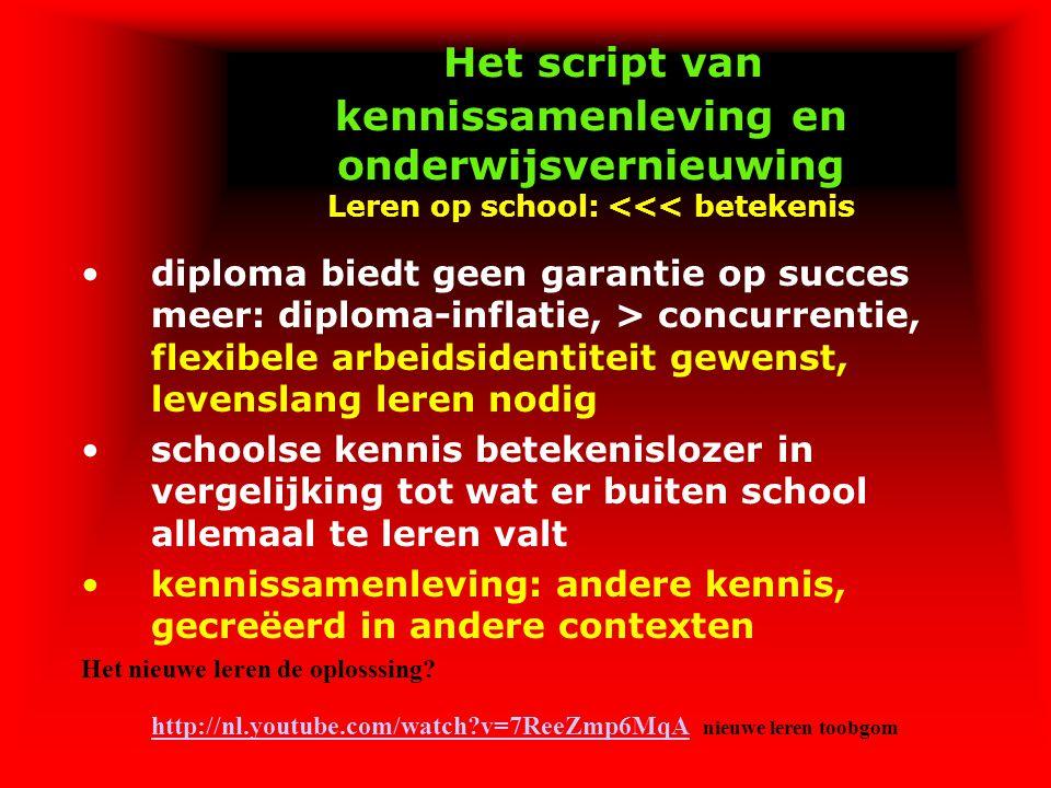 Het script van kennissamenleving en onderwijsvernieuwing Leren op school: <<< betekenis