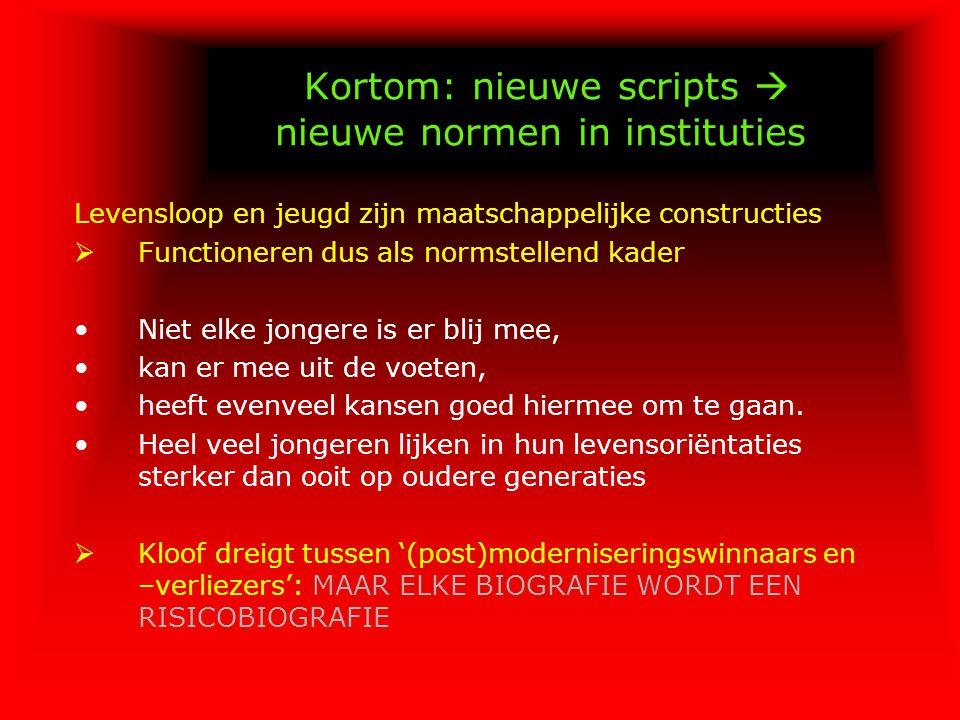 Kortom: nieuwe scripts  nieuwe normen in instituties