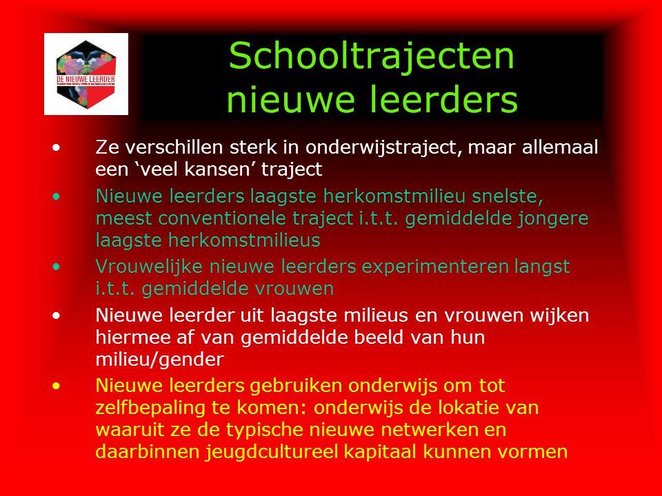 Schooltrajecten nieuwe leerders