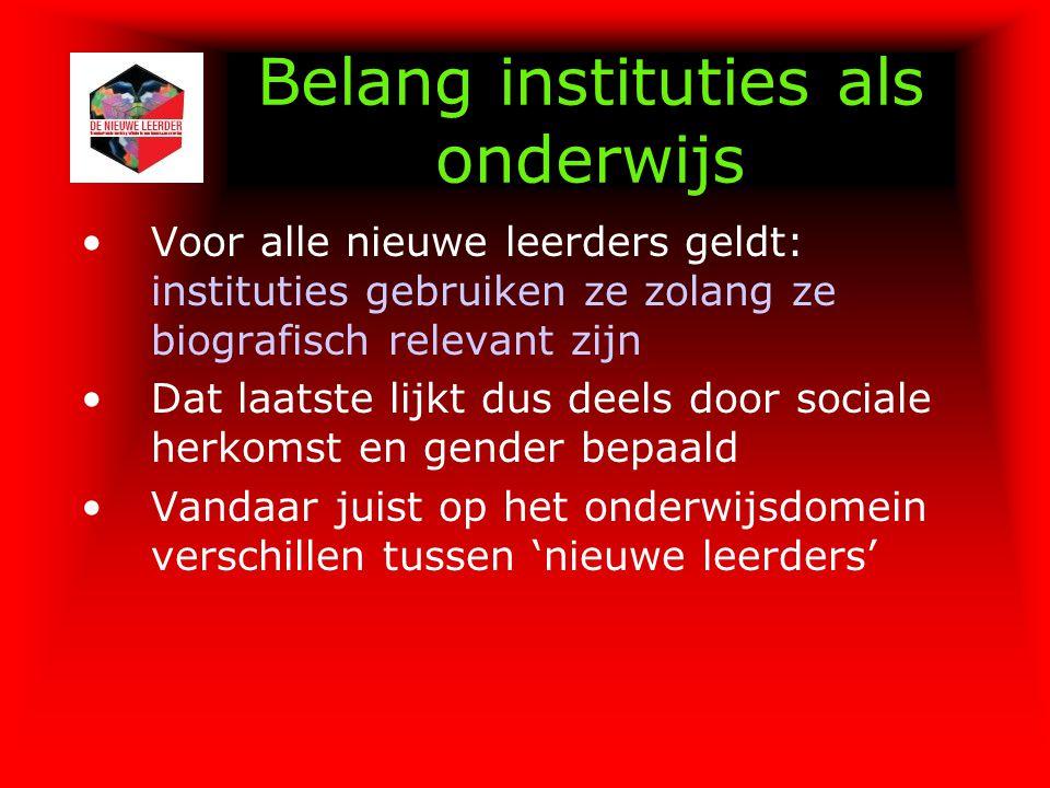 Belang instituties als onderwijs
