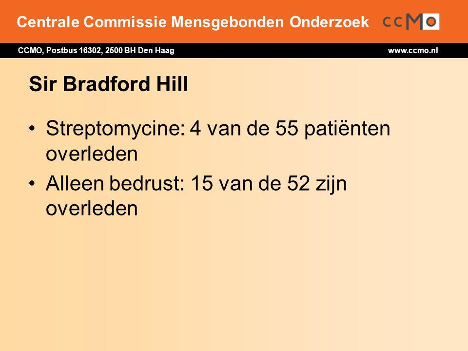 Sir Bradford Hill Streptomycine: 4 van de 55 patiënten overleden.