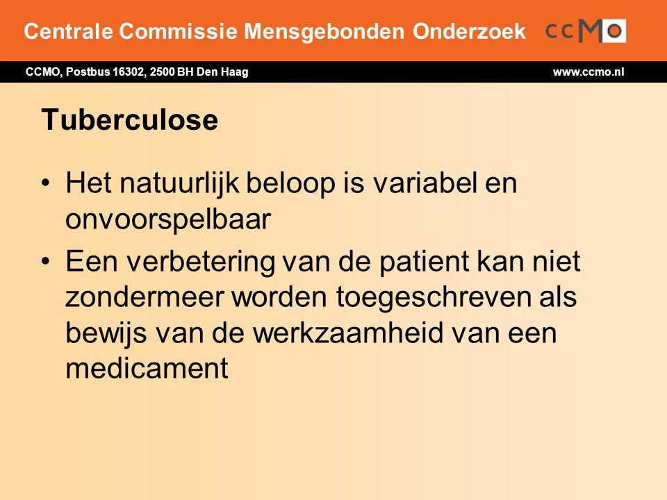 Tuberculose Het natuurlijk beloop is variabel en onvoorspelbaar.