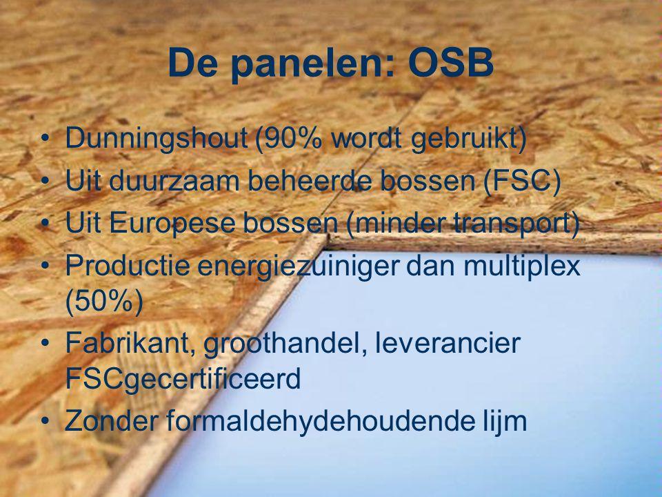 De panelen: OSB Dunningshout (90% wordt gebruikt)