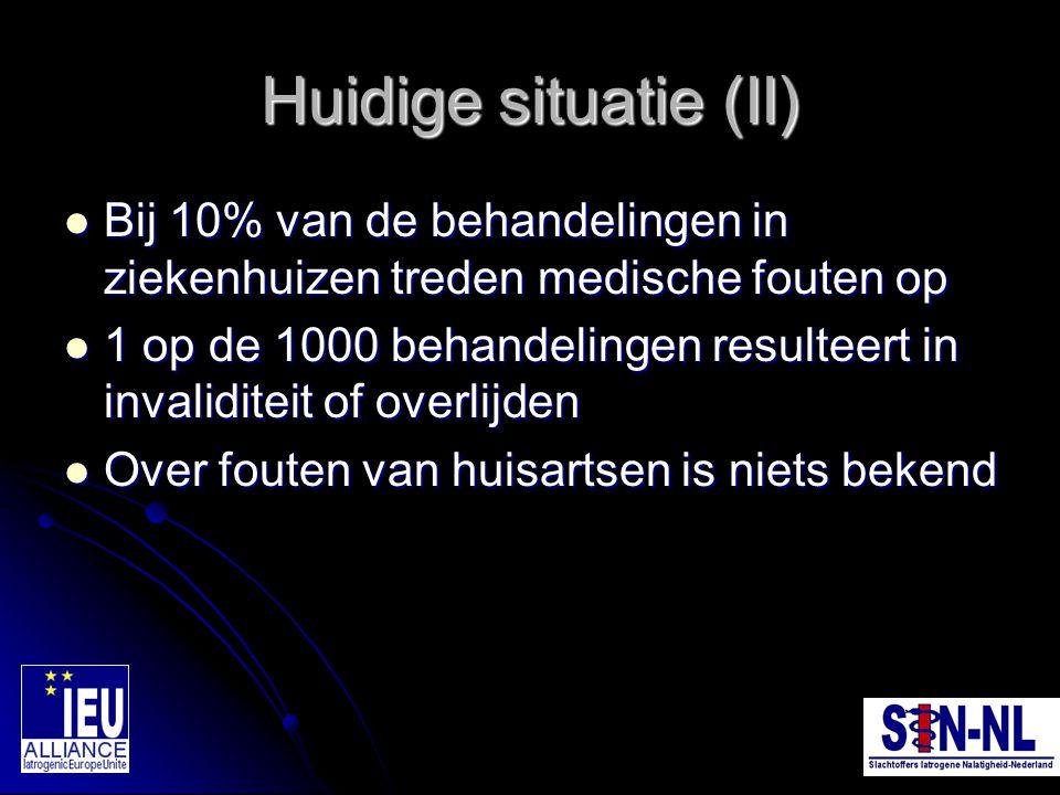 Huidige situatie (II) Bij 10% van de behandelingen in ziekenhuizen treden medische fouten op.