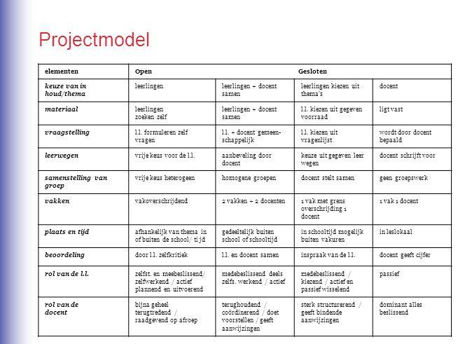 Projectmodel elementen Open Gesloten keuze van in houd/thema