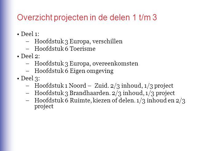 Overzicht projecten in de delen 1 t/m 3