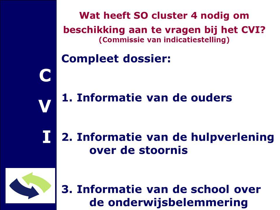C V I Compleet dossier: 1. Informatie van de ouders